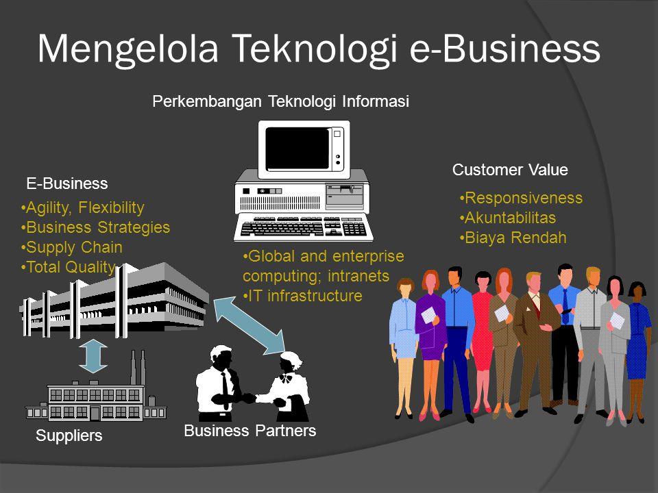 Ringkasan Bab  teknologi e-Bisnis mengubah distribusi, hubungan, sumber daya, dan tanggung jawab manajer.