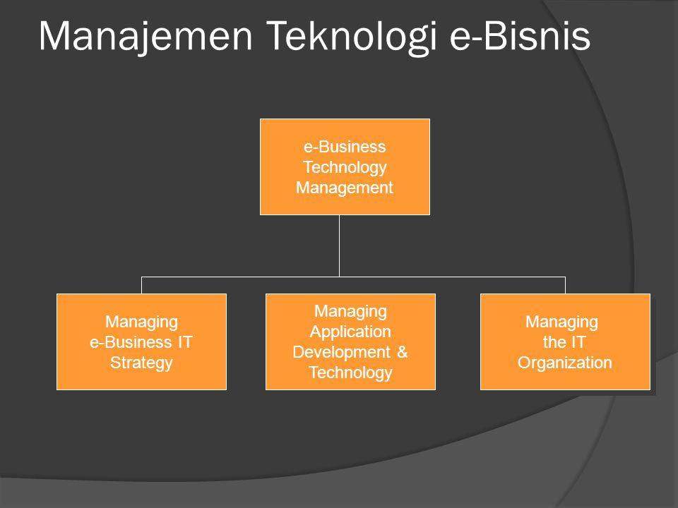 Chapter Summary (cont)  Banyak bisnis menjadi perusahaan global dan bergerak menuju strategi e- bisnis transnasional di mana mereka mengintegrasikan kegiatan bisnis global dari anak perusahaan dan kantor pusat mereka.