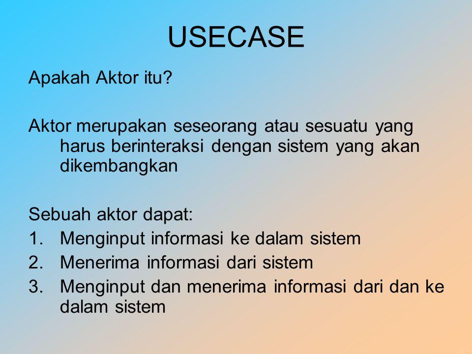 USECASE Diagram use case dibentuk untuk memvisualisasikan hubungan antara aktor dan use case Simbol aktor dan usecase beserta relationnya digambarkan seperti berikut: Aktor Usecase