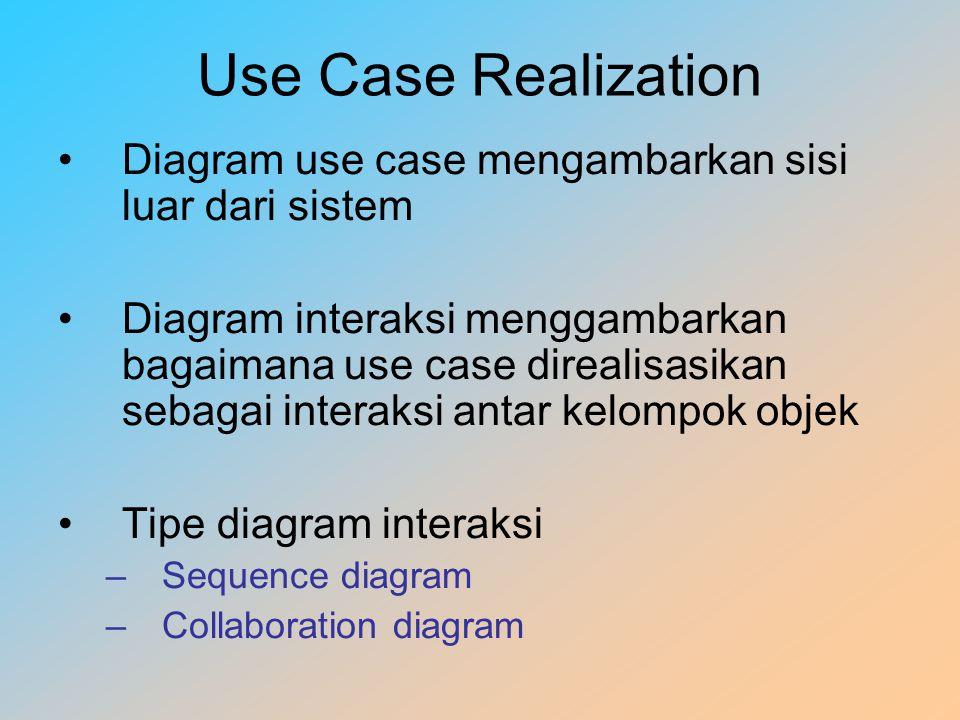 Use Case Realization Diagram use case mengambarkan sisi luar dari sistem Diagram interaksi menggambarkan bagaimana use case direalisasikan sebagai interaksi antar kelompok objek Tipe diagram interaksi –Sequence diagram –Collaboration diagram