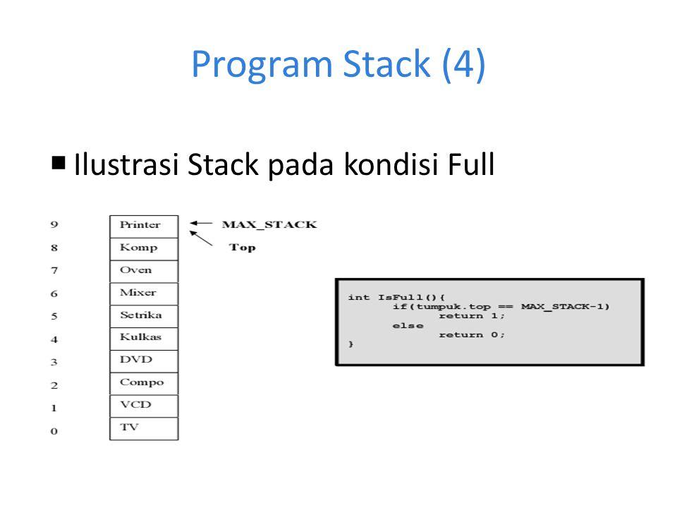 Program Stack (4)  Ilustrasi Stack pada kondisi Full