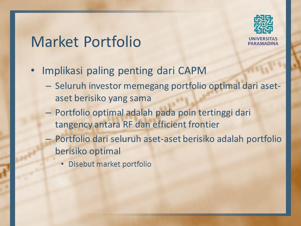 Market Portfolio Implikasi paling penting dari CAPM – Seluruh investor memegang portfolio optimal dari aset- aset berisiko yang sama – Portfolio optim