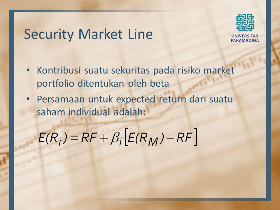 Security Market Line Kontribusi suatu sekuritas pada risiko market portfolio ditentukan oleh beta Persamaan untuk expected return dari suatu saham ind