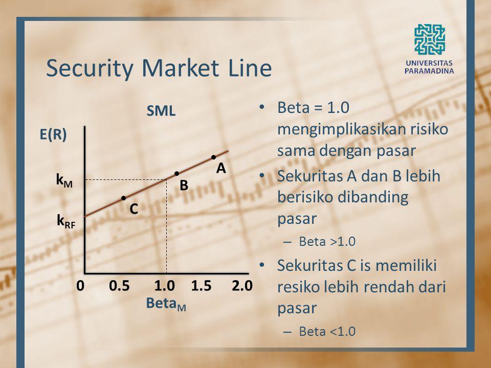 A B C kMkM k RF 01.02.00.51.5 SML Beta M E(R) Security Market Line Beta = 1.0 mengimplikasikan risiko sama dengan pasar Sekuritas A dan B lebih berisi