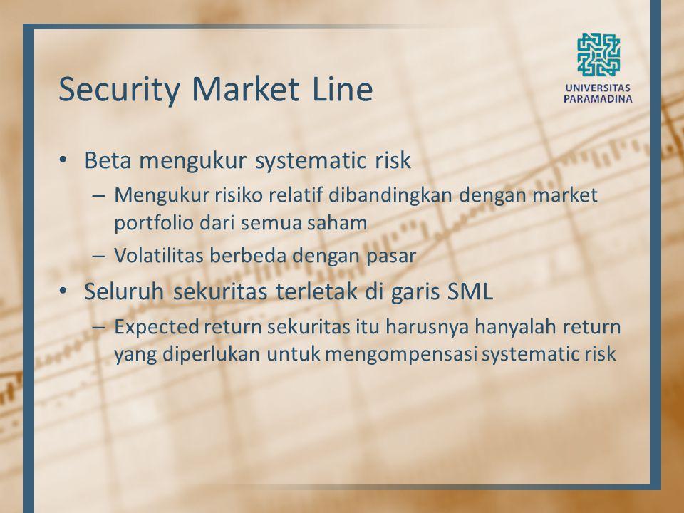 Security Market Line Beta mengukur systematic risk – Mengukur risiko relatif dibandingkan dengan market portfolio dari semua saham – Volatilitas berbe