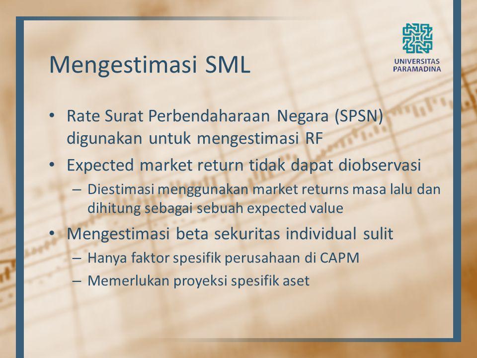 Mengestimasi SML Rate Surat Perbendaharaan Negara (SPSN) digunakan untuk mengestimasi RF Expected market return tidak dapat diobservasi – Diestimasi m
