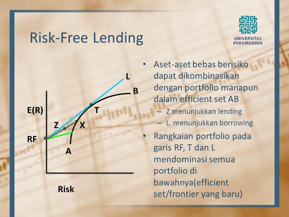 Risk B A TE(R) RF L ZX Risk-Free Lending Aset-aset bebas berisiko dapat dikombinasikan dengan portfolio manapun dalam efficient set AB – Z menunjukkan