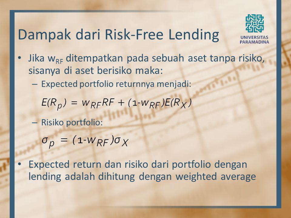 Dampak dari Risk-Free Lending Jika w RF ditempatkan pada sebuah aset tanpa risiko, sisanya di aset berisiko maka: – Expected portfolio returnnya menja