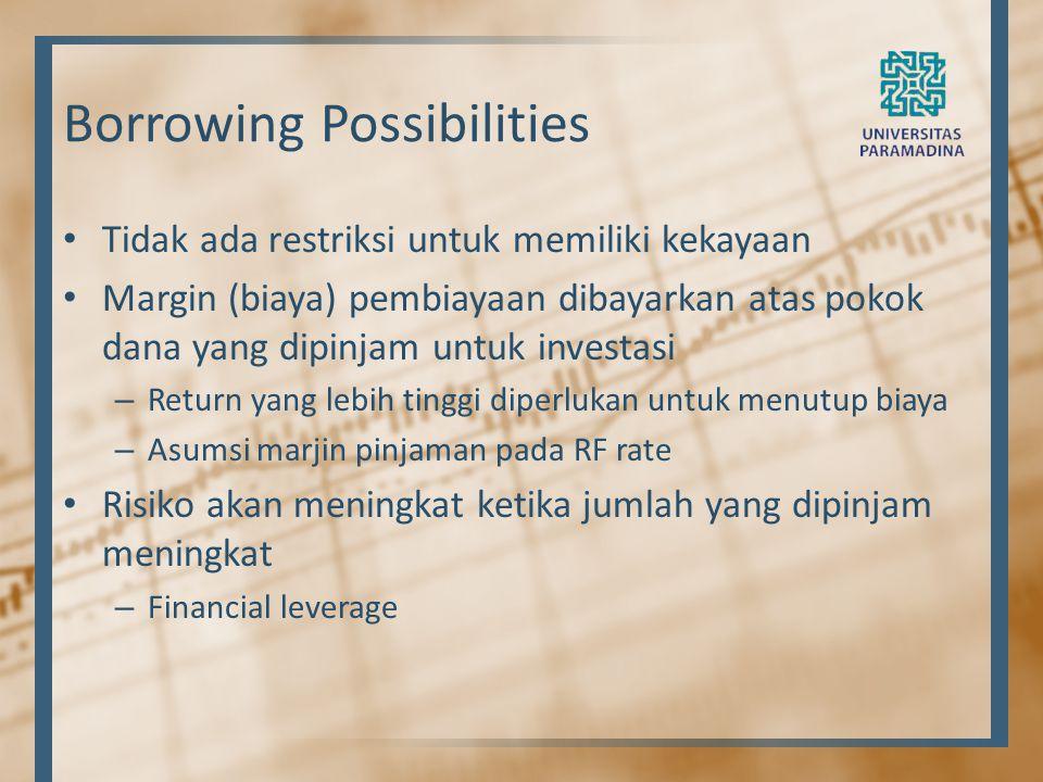 Borrowing Possibilities Tidak ada restriksi untuk memiliki kekayaan Margin (biaya) pembiayaan dibayarkan atas pokok dana yang dipinjam untuk investasi