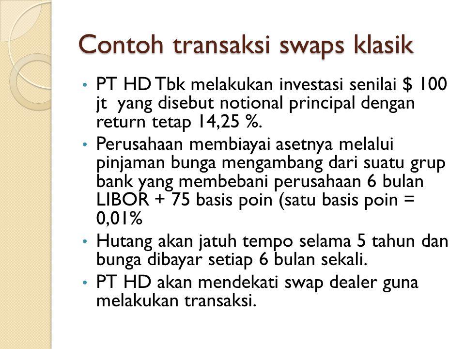 Contoh transaksi swaps klasik PT HD Tbk melakukan investasi senilai $ 100 jt yang disebut notional principal dengan return tetap 14,25 %. Perusahaan m