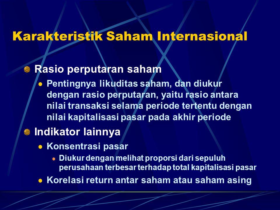 Karakteristik Saham Internasional Rasio perputaran saham Pentingnya likuditas saham, dan diukur dengan rasio perputaran, yaitu rasio antara nilai tran