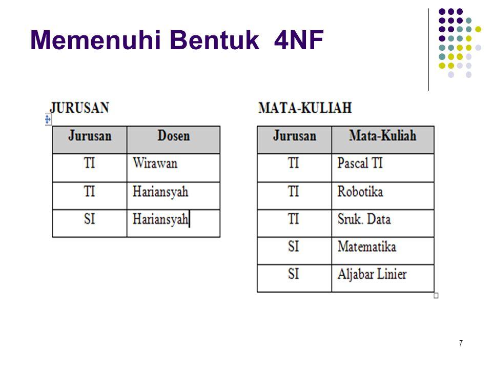 Memenuhi Bentuk 4NF 7
