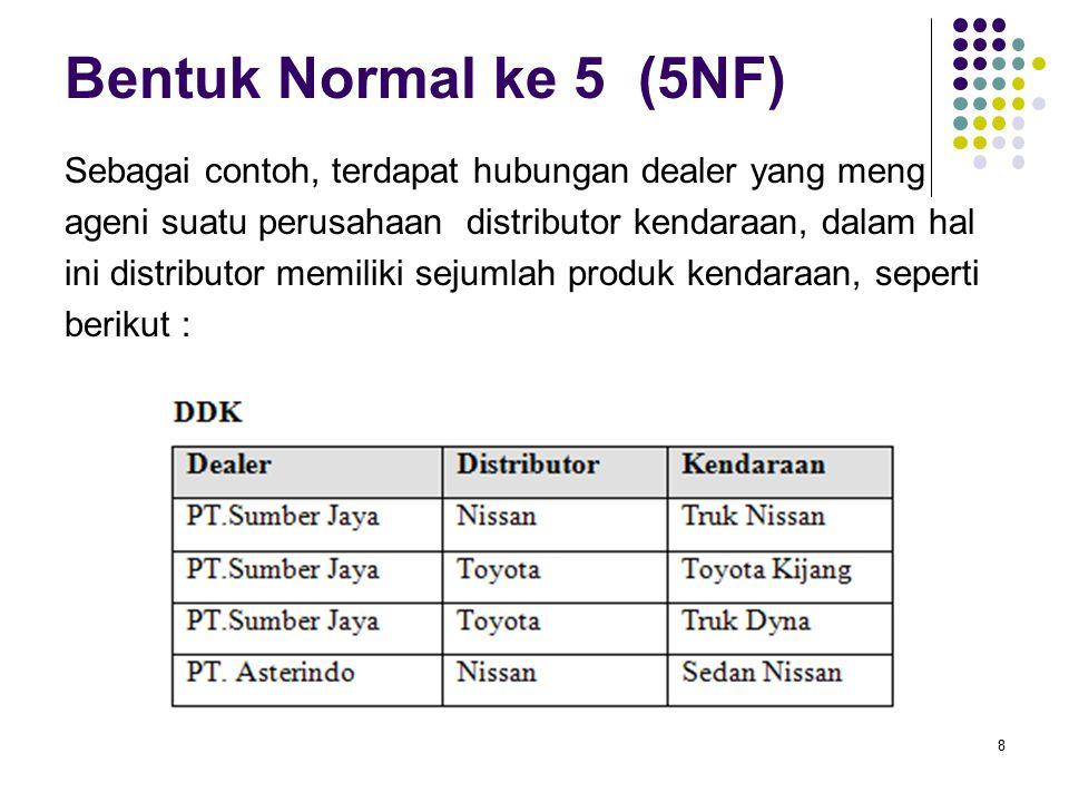 Bentuk Normal ke 5 (5NF) Sebagai contoh, terdapat hubungan dealer yang meng ageni suatu perusahaan distributor kendaraan, dalam hal ini distributor me