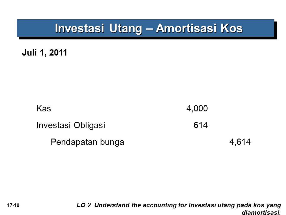 17-10 Juli 1, 2011 Kas 4,000 Investasi-Obligasi 614 Pendapatan bunga4,614 LO 2 Understand the accounting for Investasi utang pada kos yang diamortisas