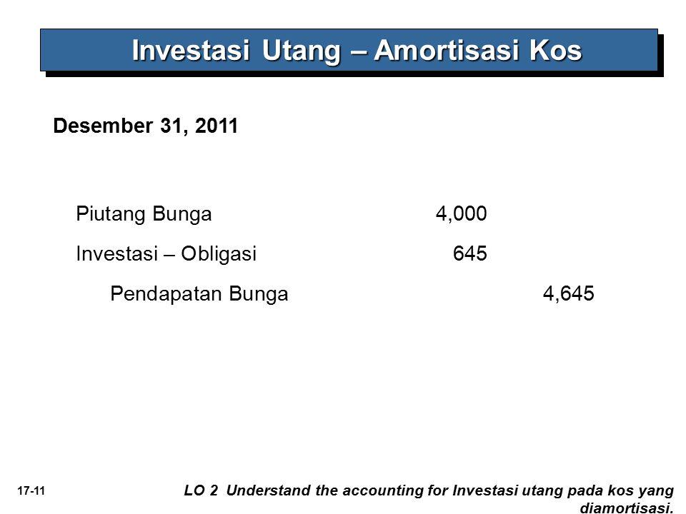 17-11 Desember 31, 2011 Piutang Bunga 4,000 Investasi – Obligasi 645 Pendapatan Bunga 4,645 LO 2 Understand the accounting for Investasi utang pada ko