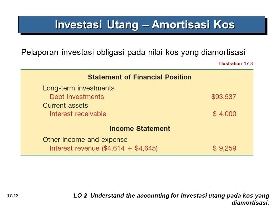 17-12 Pelaporan investasi obligasi pada nilai kos yang diamortisasi Illustration 17-3 LO 2 Understand the accounting for Investasi utang pada kos yang