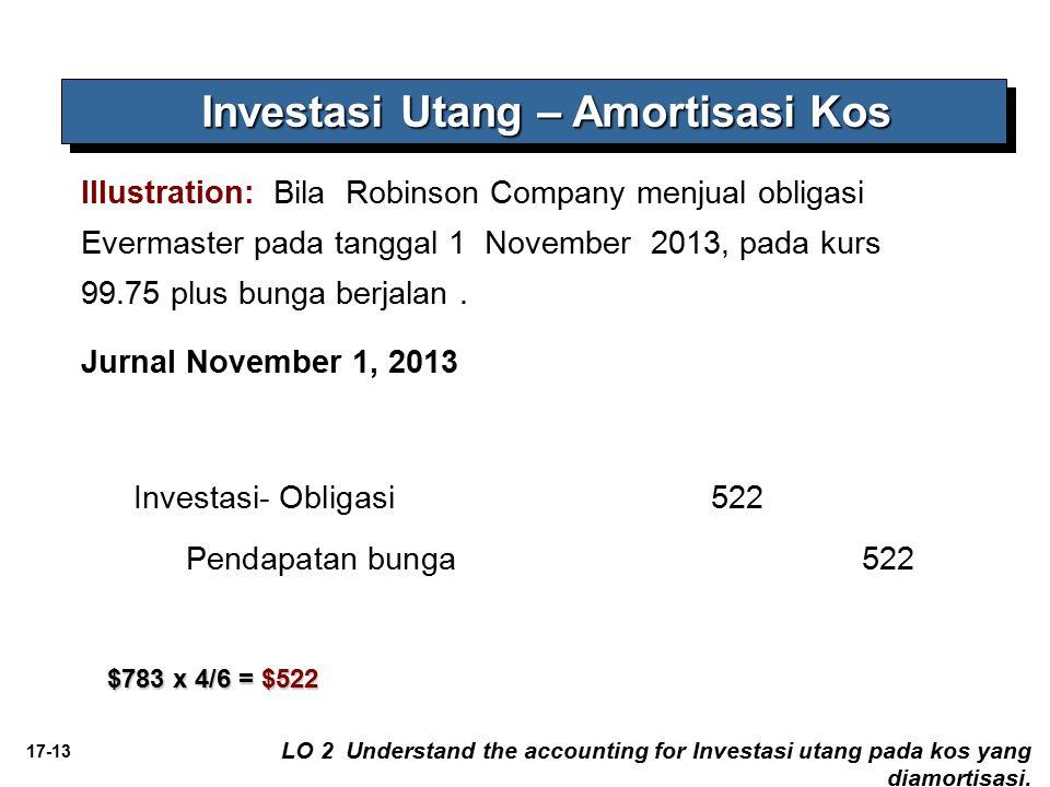 17-13 Illustration: Bila Robinson Company menjual obligasi Evermaster pada tanggal 1 November 2013, pada kurs 99.75 plus bunga berjalan. Jurnal Novemb