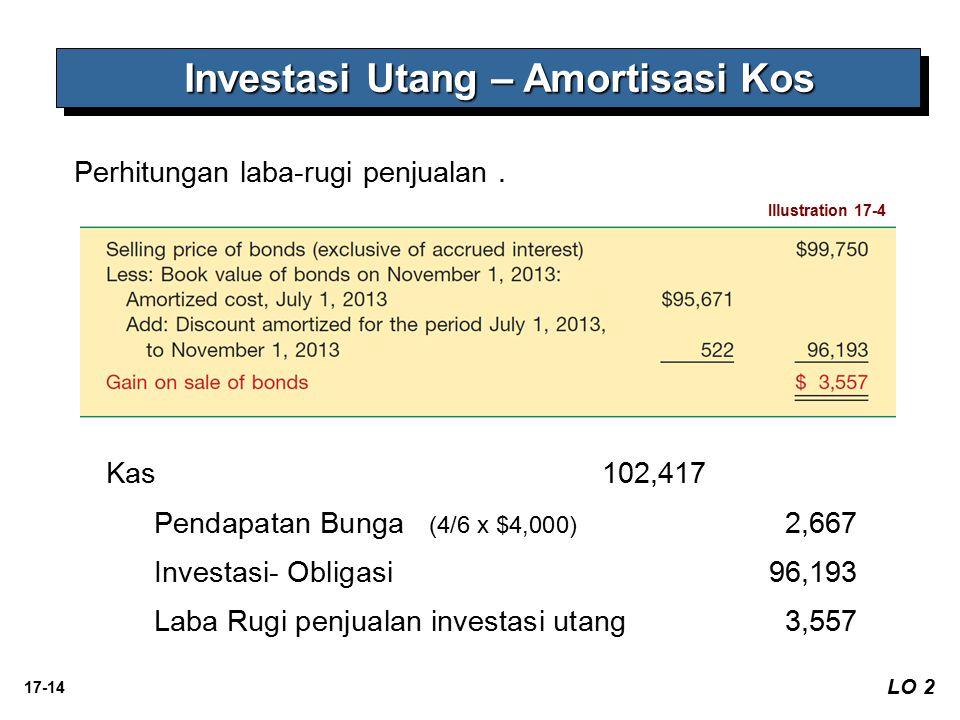 17-14 LO 2 Perhitungan laba-rugi penjualan. Kas 102,417 Pendapatan Bunga (4/6 x $4,000) 2,667 Investasi- Obligasi 96,193 Laba Rugi penjualan investasi
