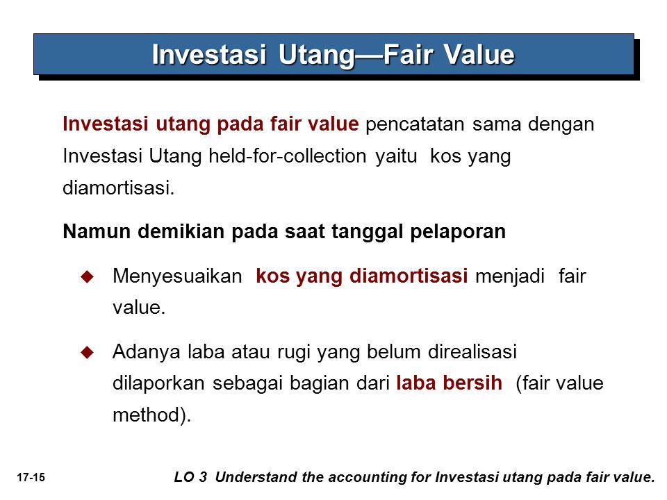 17-15 Investasi utang pada fair value pencatatan sama dengan Investasi Utang held-for-collection yaitu kos yang diamortisasi. Namun demikian pada saat