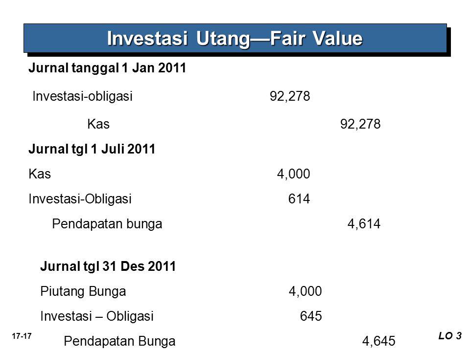 17-17 LO 3 Investasi Utang—Fair Value Jurnal tanggal 1 Jan 2011 Investasi-obligasi 92,278 Kas 92,278 Jurnal tgl 1 Juli 2011 Kas 4,000 Investasi-Obliga