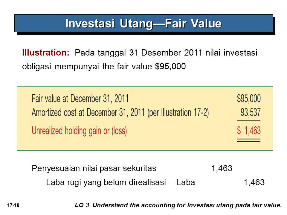 17-18 Illustration: Pada tanggal 31 Desember 2011 nilai investasi obligasi mempunyai the fair value $95,000 Investasi Utang—Fair Value Penyesuaian nil