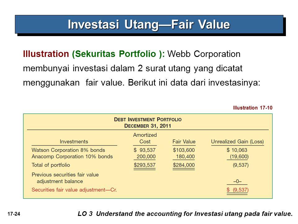17-24 Illustration (Sekuritas Portfolio ): Webb Corporation membunyai investasi dalam 2 surat utang yang dicatat menggunakan fair value. Berikut ini d