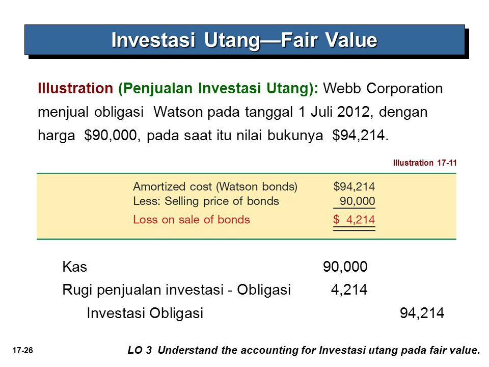 17-26 Illustration (Penjualan Investasi Utang): Webb Corporation menjual obligasi Watson pada tanggal 1 Juli 2012, dengan harga $90,000, pada saat itu