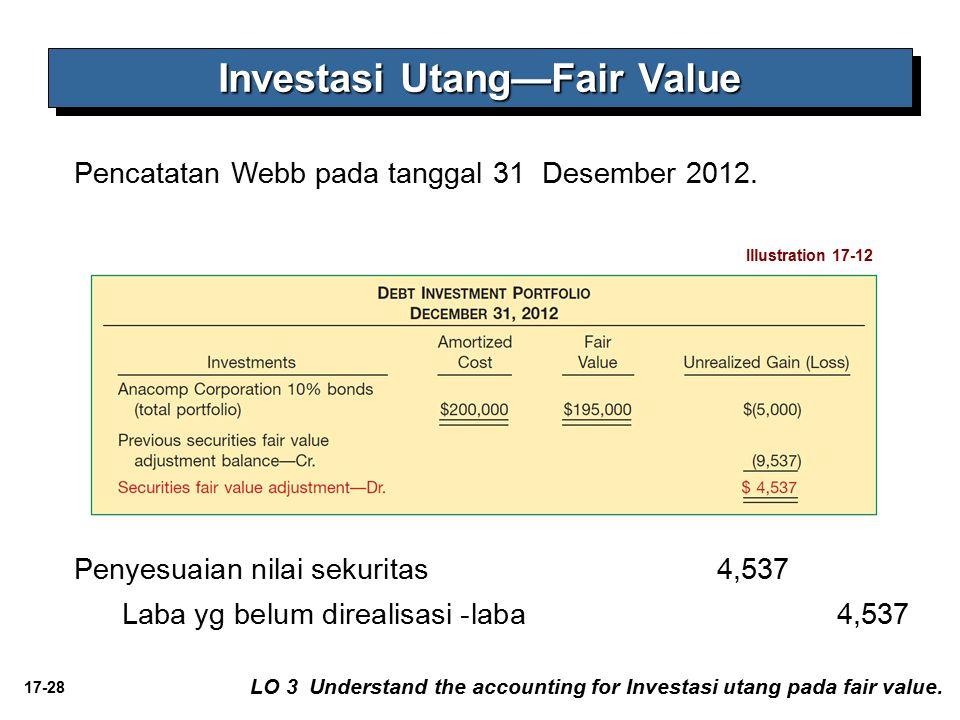 17-28 Pencatatan Webb pada tanggal 31 Desember 2012. Penyesuaian nilai sekuritas 4,537 Laba yg belum direalisasi -laba4,537 Investasi Utang—Fair Value