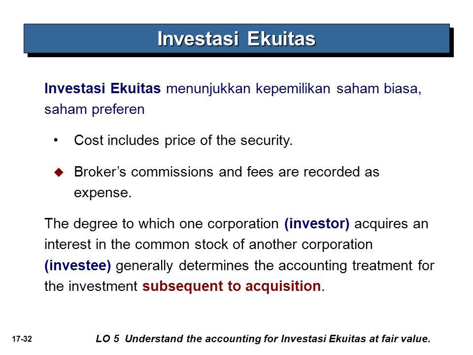 17-32 Investasi Ekuitas Investasi Ekuitas menunjukkan kepemilikan saham biasa, saham preferen Cost includes price of the security.   Broker's commis