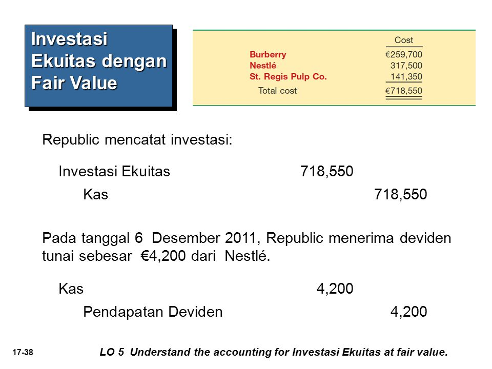 17-38 Investasi Ekuitas dengan Fair Value LO 5 Understand the accounting for Investasi Ekuitas at fair value.