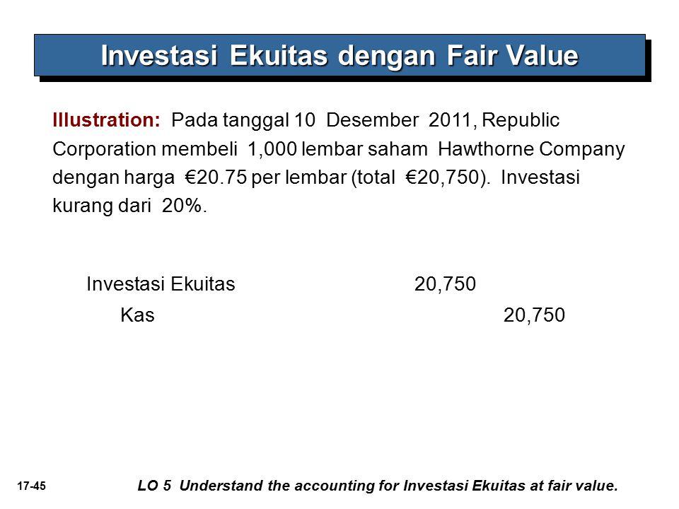 17-45 Investasi Ekuitas dengan Fair Value Illustration: Pada tanggal 10 Desember 2011, Republic Corporation membeli 1,000 lembar saham Hawthorne Compa