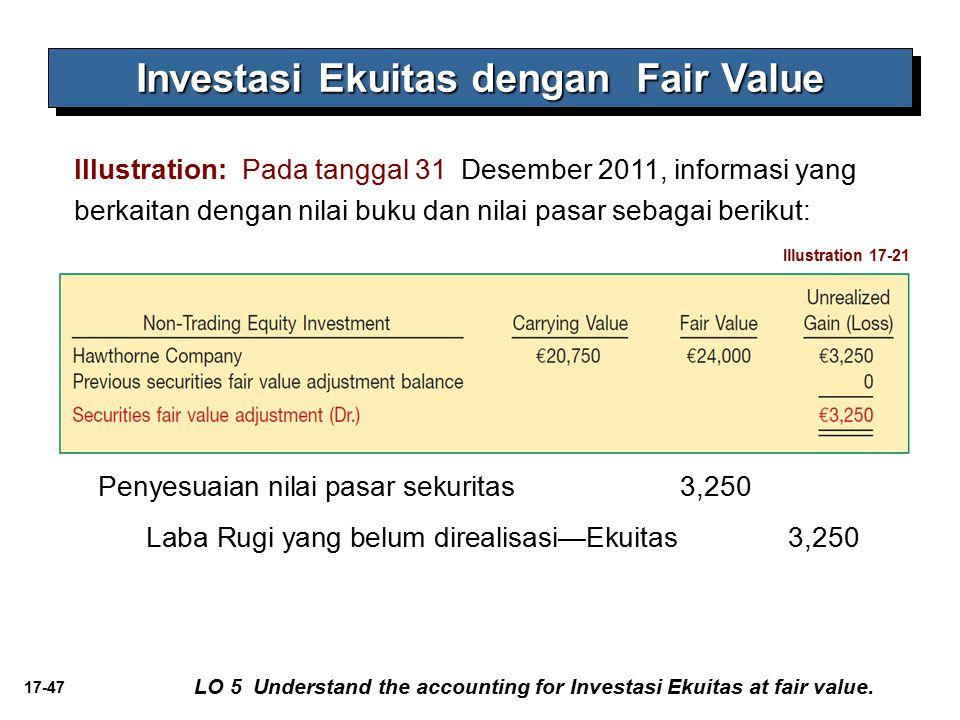17-47 Investasi Ekuitas dengan Fair Value Illustration: Pada tanggal 31 Desember 2011, informasi yang berkaitan dengan nilai buku dan nilai pasar seba