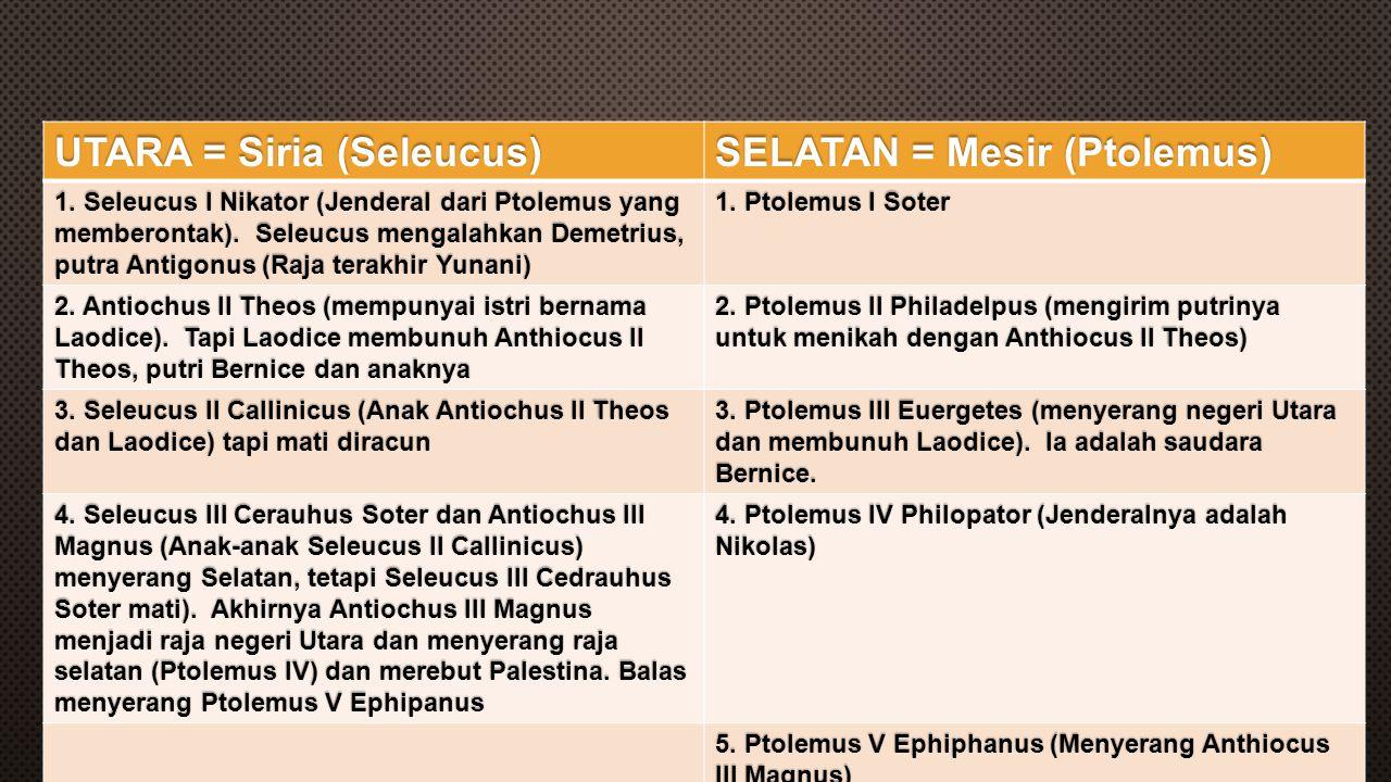 UTARA = Siria (Seleucus) SELATAN = Mesir (Ptolemus) 1. Seleucus I Nikator (Jenderal dari Ptolemus yang memberontak). Seleucus mengalahkan Demetrius, p