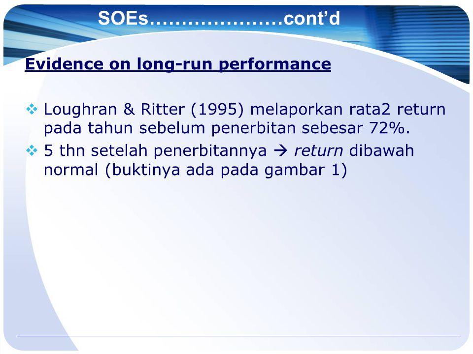 SOEs…………………cont'd Evidence on long-run performance  Loughran & Ritter (1995) melaporkan rata2 return pada tahun sebelum penerbitan sebesar 72%.  5 t