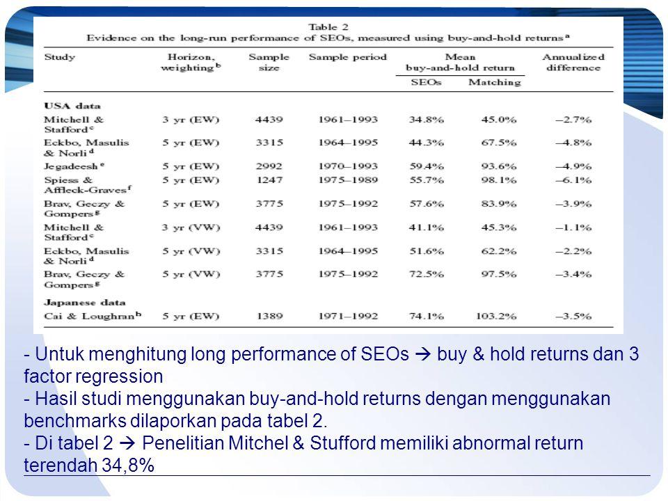 - Untuk menghitung long performance of SEOs  buy & hold returns dan 3 factor regression - Hasil studi menggunakan buy-and-hold returns dengan menggun