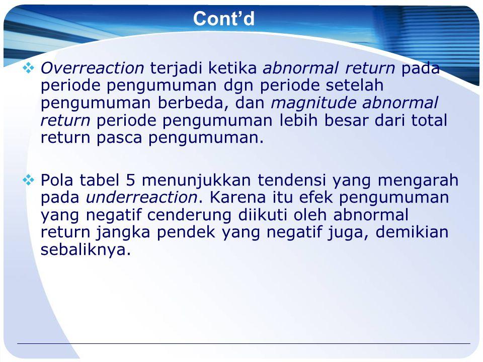 Cont'd  Overreaction terjadi ketika abnormal return pada periode pengumuman dgn periode setelah pengumuman berbeda, dan magnitude abnormal return periode pengumuman lebih besar dari total return pasca pengumuman.