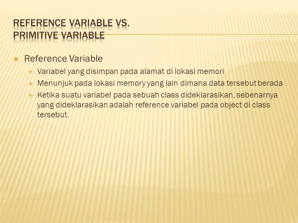  Reference Variable  Variabel yang disimpan pada alamat di lokasi memori  Menunjuk pada lokasi memory yang lain dimana data tersebut berada  Ketik