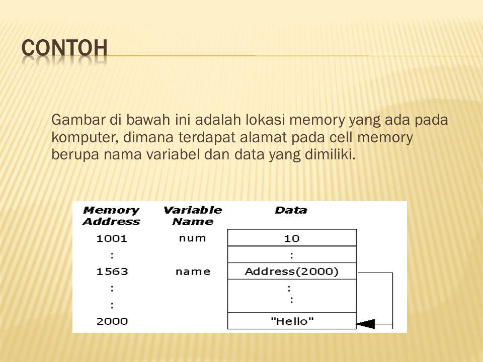 Gambar di bawah ini adalah lokasi memory yang ada pada komputer, dimana terdapat alamat pada cell memory berupa nama variabel dan data yang dimiliki.