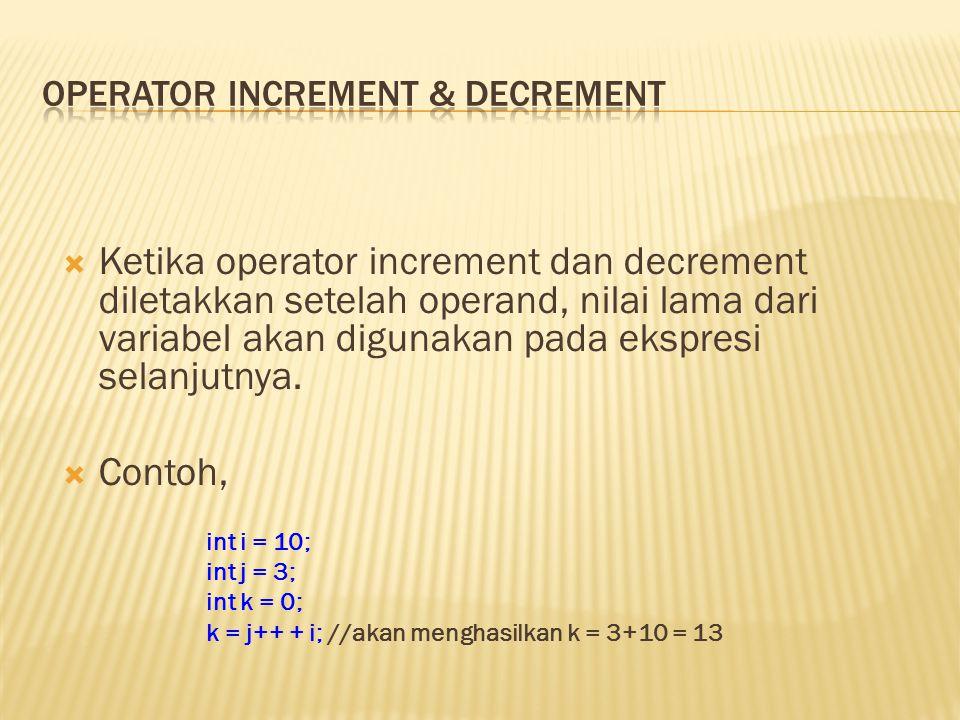  Ketika operator increment dan decrement diletakkan setelah operand, nilai lama dari variabel akan digunakan pada ekspresi selanjutnya.  Contoh, int
