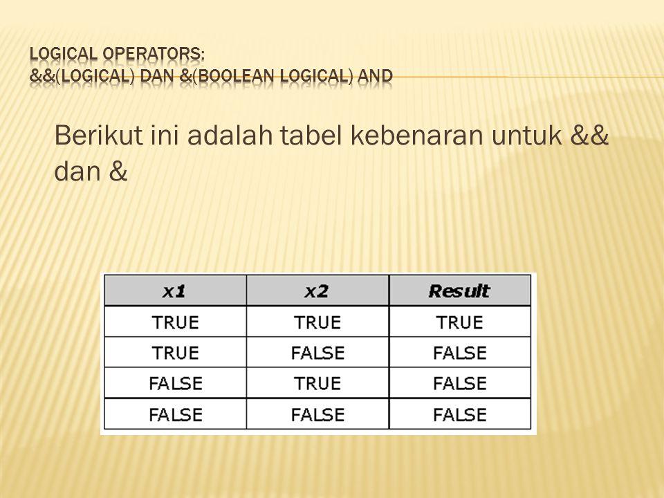 Berikut ini adalah tabel kebenaran untuk && dan &