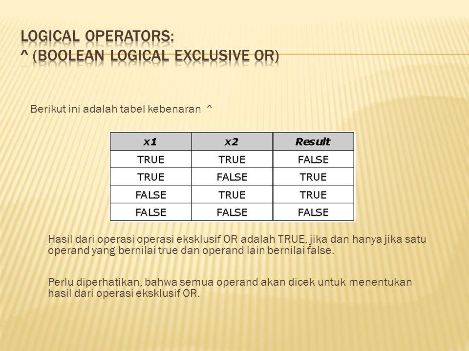 Berikut ini adalah tabel kebenaran ^ Hasil dari operasi operasi eksklusif OR adalah TRUE, jika dan hanya jika satu operand yang bernilai true dan oper