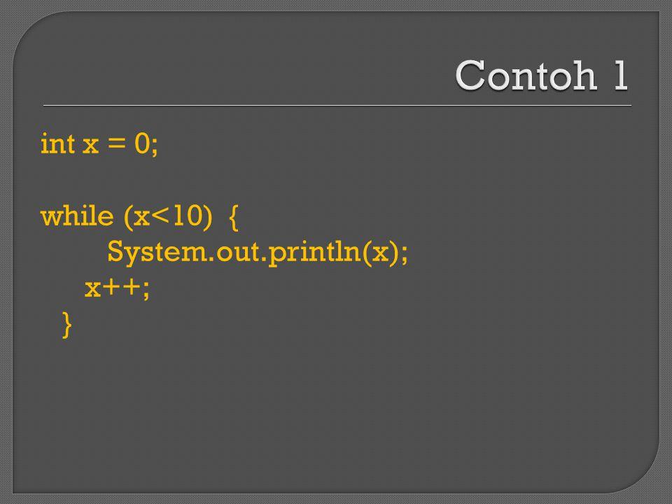 //Pengulangan tanpa batas while(true) System.out.println( hello );