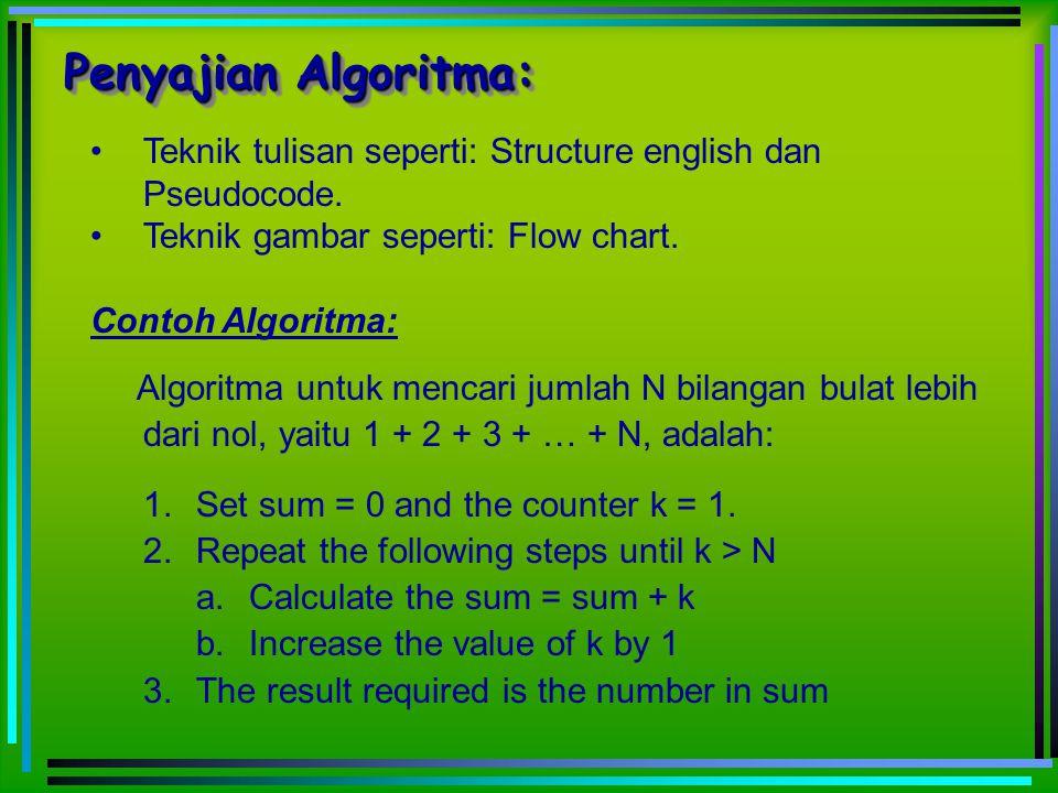 Teknik tulisan seperti: Structure english dan Pseudocode. Teknik gambar seperti: Flow chart. Contoh Algoritma: Algoritma untuk mencari jumlah N bilang