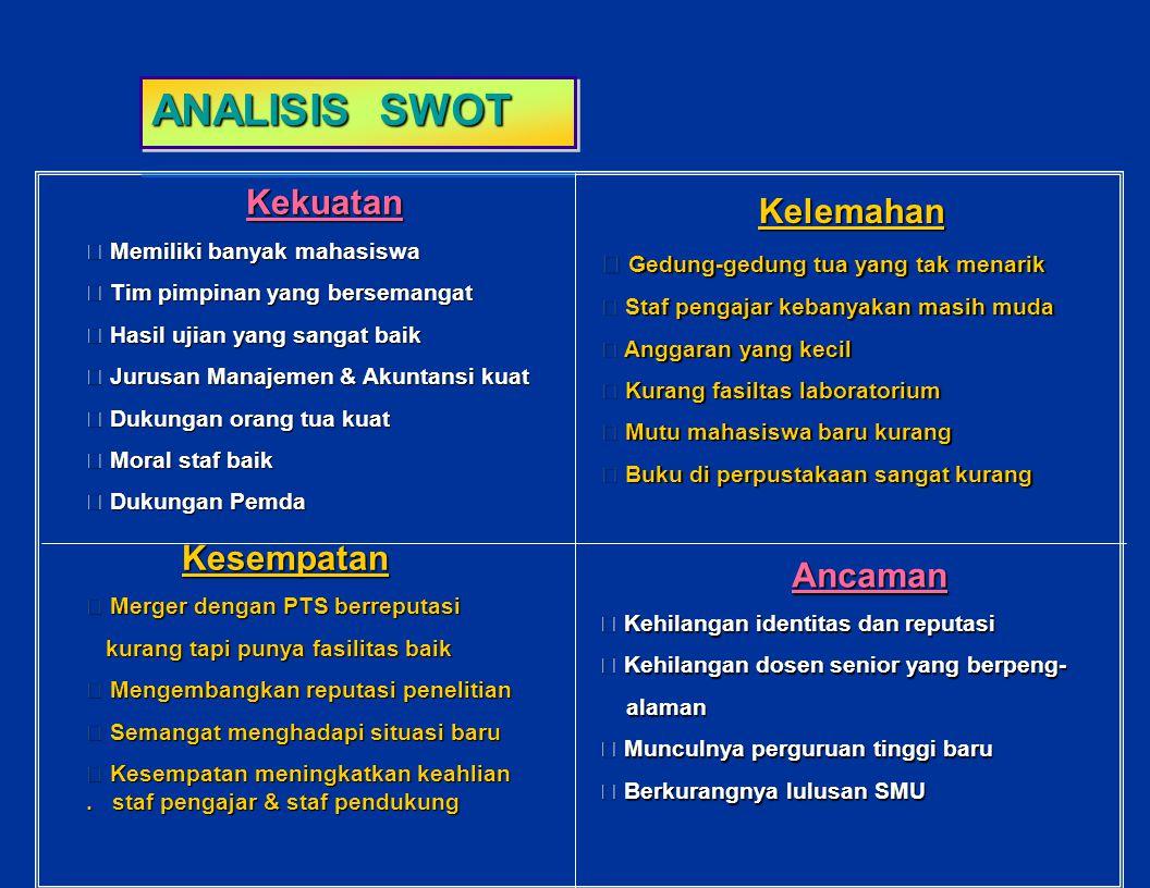 (Lanjutan Analisis SWOT) * Aktivitas SWOT dapat diperkuat bila analisis difokuskan pada : a. Persyaratan yang dituntut pelanggan, dan b. Keunggulan ko