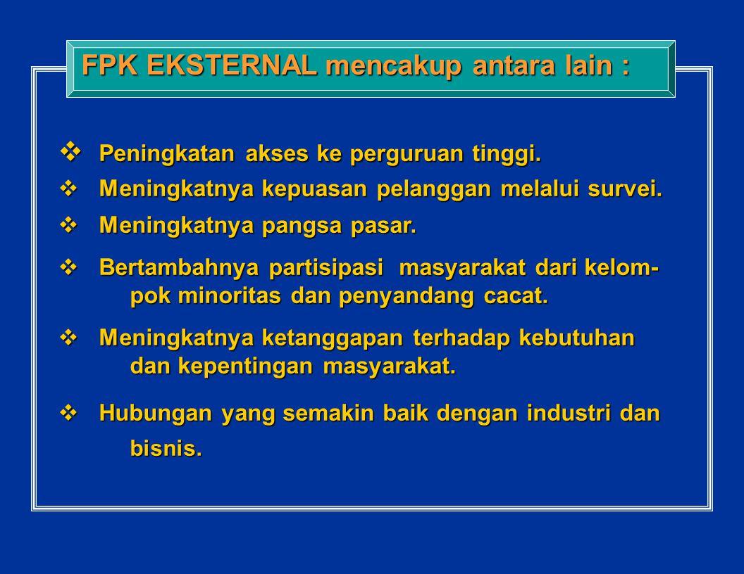 FPK INTERNAL mencakup antara lain : FPK INTERNAL mencakup antara lain :  Sistem penerimaan mahasiswa yang terbuka.  Sarana belajar-mengajar yang mem