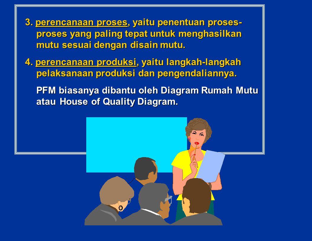 NRENCANA MUTU adalah jabaran operasional dari kebijakan mutu, yang berisi terjemahan kebutuhan pelanggan menjadi disain mutu yang tersusun menjadi sua