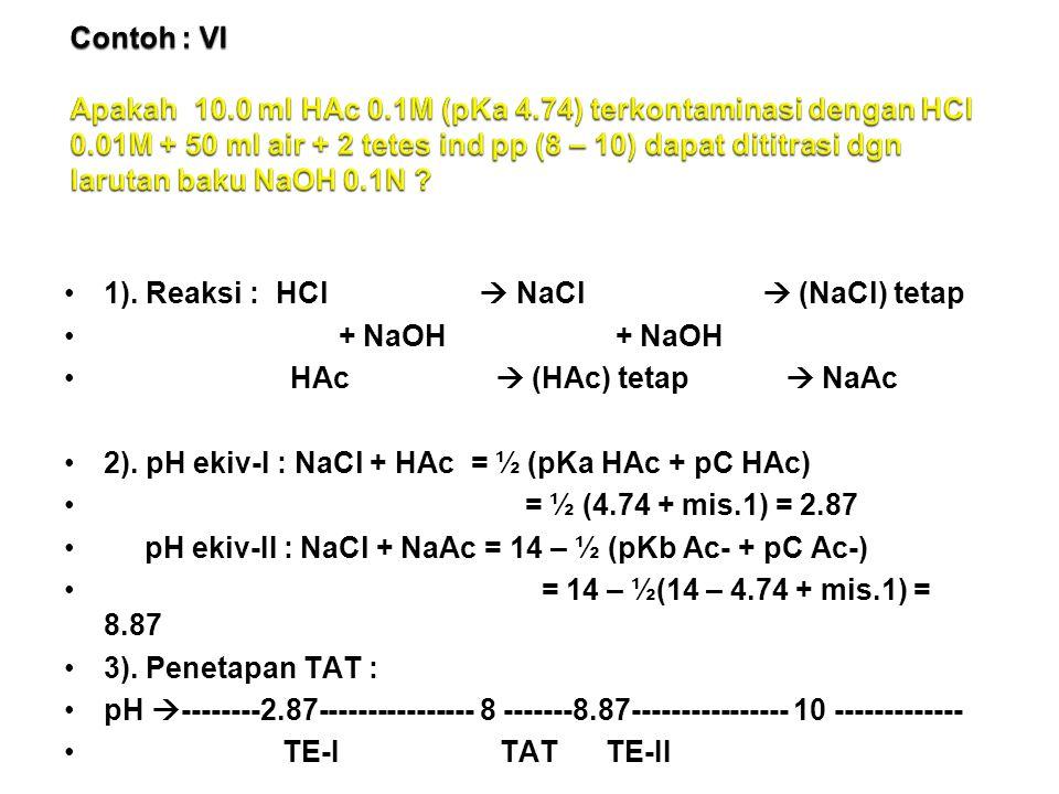 1).Reaksi : HCl  NaCl  (NaCl) tetap + NaOH + NaOH HAc  (HAc) tetap  NaAc 2).