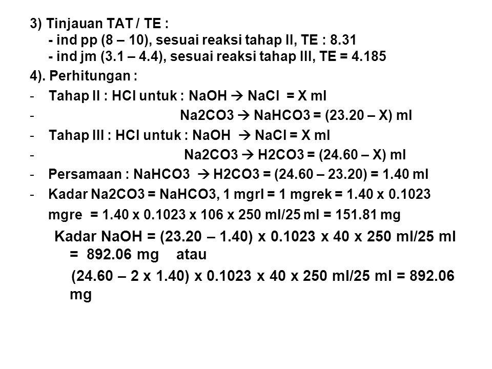3) Tinjauan TAT / TE : - ind pp (8 – 10), sesuai reaksi tahap II, TE : 8.31 - ind jm (3.1 – 4.4), sesuai reaksi tahap III, TE = 4.185 4).