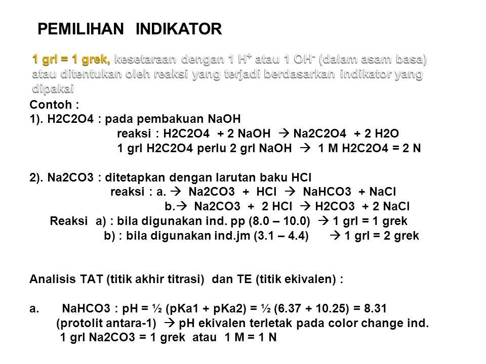KESIMPULAN : ekivalensi tergantung pada hasil reaksi dimana pH ekivalennya terletak pada color change interval dari indikator yang digunakan, selain adanya kesalahan titrasi yang terjadi pada TAT sehingga tidak memungkinkan penggunaan TE tersebut sebagai acuan pemilihan ind.