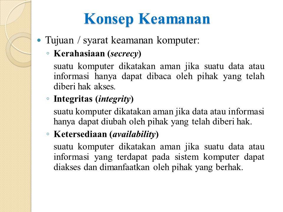 Lingkup keamanan : ◦ Pengamanan secara fisik ◦ Pengamanan akses ◦ Pengamanan data ◦ Pengamanan komunikasi jaringan